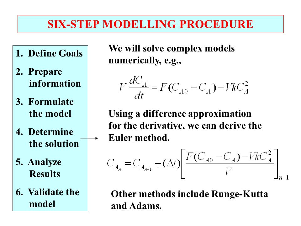 SIX-STEP MODELLING PROCEDURE 1. Define Goals 2. Prepare information 3. Formulate the model 4. Determine the solution 5. Analyze Results 6. Validate th