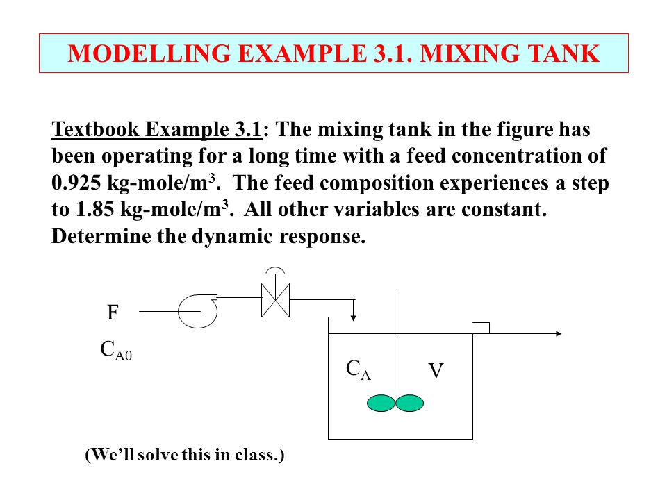 MODELLING EXAMPLE 3.1. MIXING TANK Textbook Example 3.1: The mixing tank in the figure has been operating for a long time with a feed concentration of