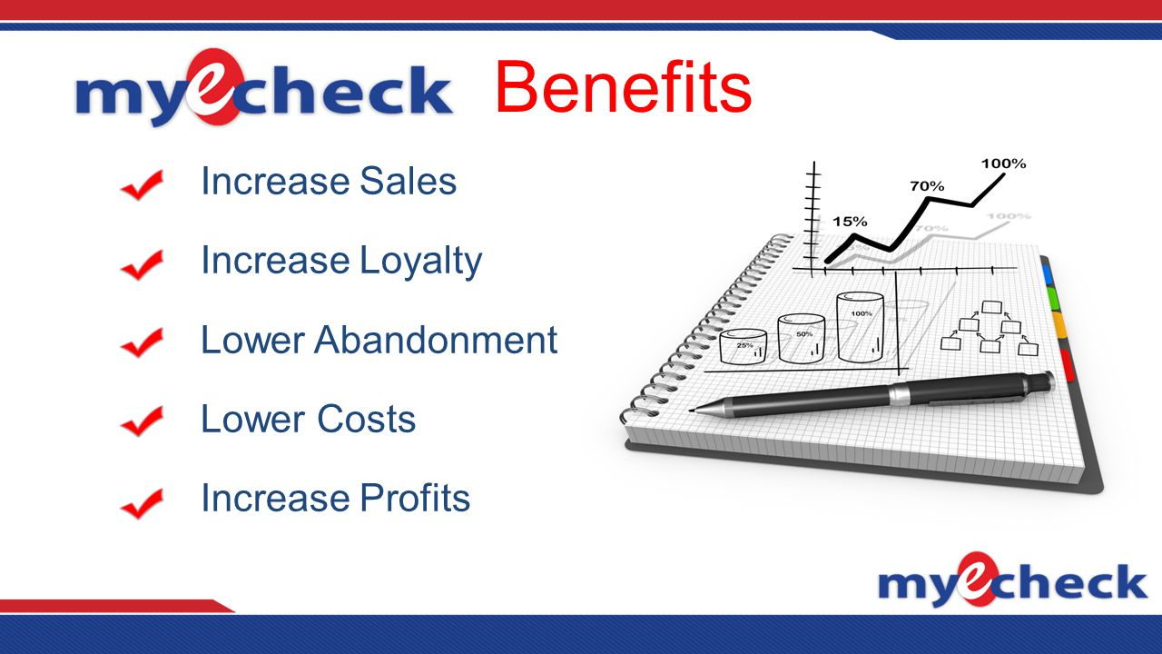 Benefits Increase Sales Increase Loyalty Lower Abandonment Lower Costs Increase Profits
