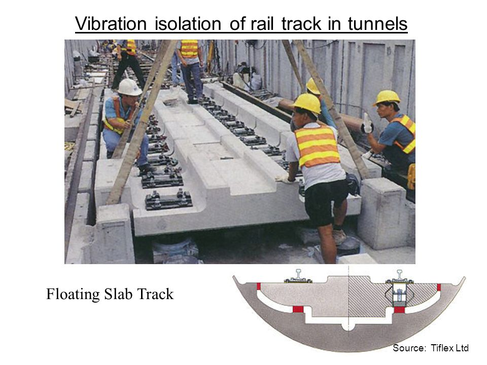 Floating Slab Track Source: Tiflex Ltd Vibration isolation of rail track in tunnels