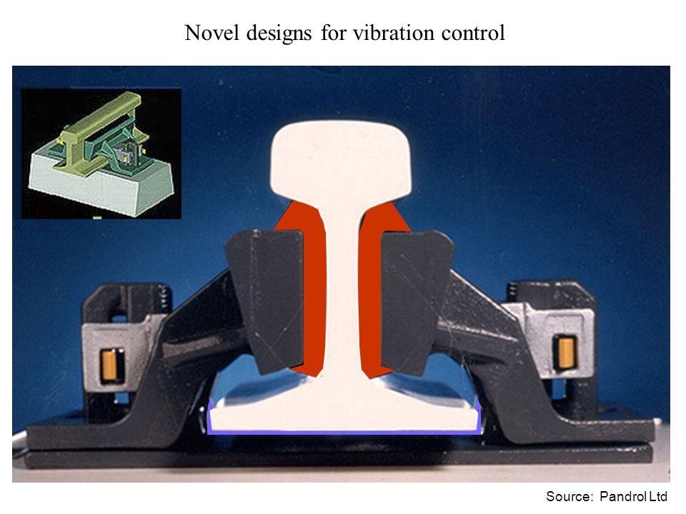 Floating Slab Track 2 Insertion Gain for Floating Slab Track 4 5 10 12.5 25 50 100 125 200 20 10 0 -10 -20 -30 -40 -50 Insertion gain (dB) Isolation frequency 6.3Hz Source: GERB