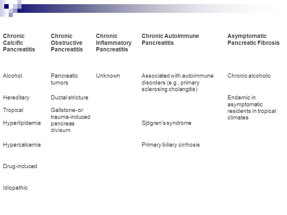 Chronic Calcific Pancreatitis Chronic Obstructive Pancreatitis Chronic Inflammatory Pancreatitis Chronic Autoimmune Pancreatitis Asymptomatic Pancreat