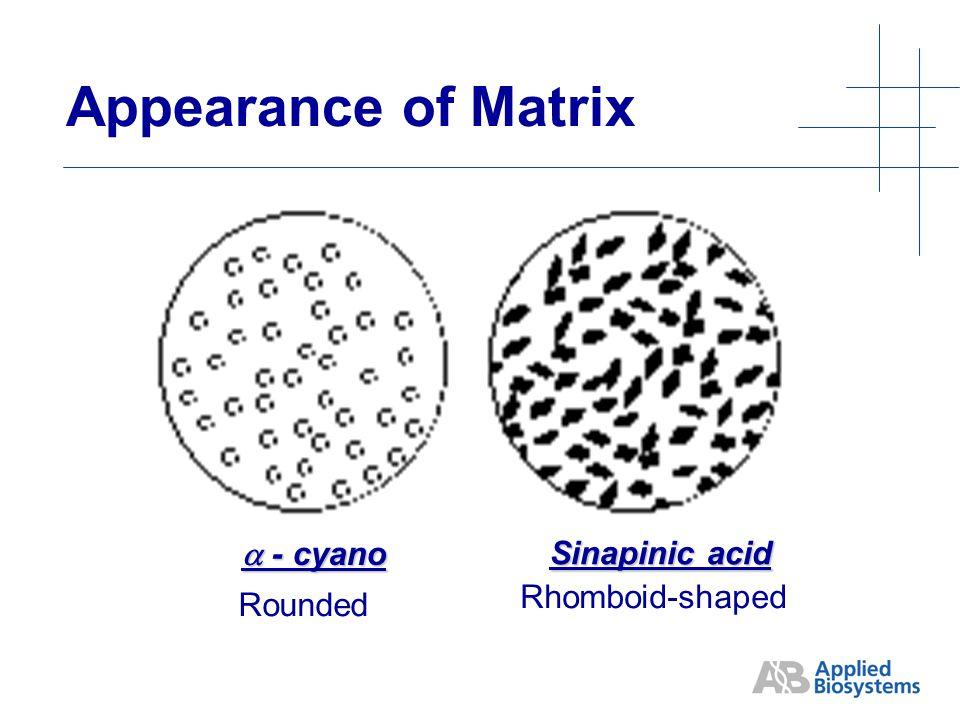  - cyano Sinapinic acid Rounded Rhomboid-shaped Appearance of Matrix