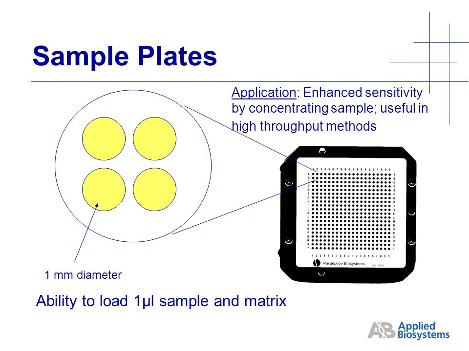 Sample Plates 1 mm diameter Ability to load 1µl sample and matrix Application: Enhanced sensitivity by concentrating sample; useful in high throughput methods