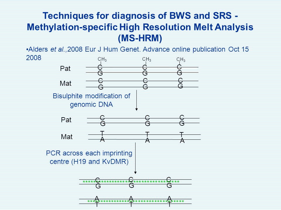 Techniques for diagnosis of BWS and SRS - Methylation-specific High Resolution Melt Analysis (MS-HRM) Alders et al.,2008 Eur J Hum Genet.
