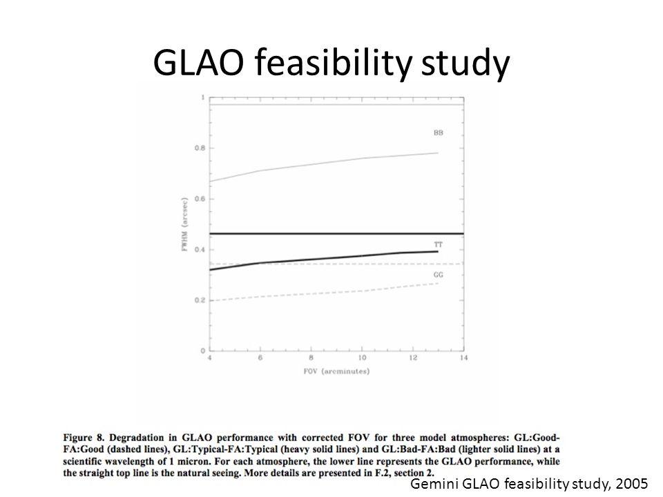 GLAO feasibility study Gemini GLAO feasibility study, 2005
