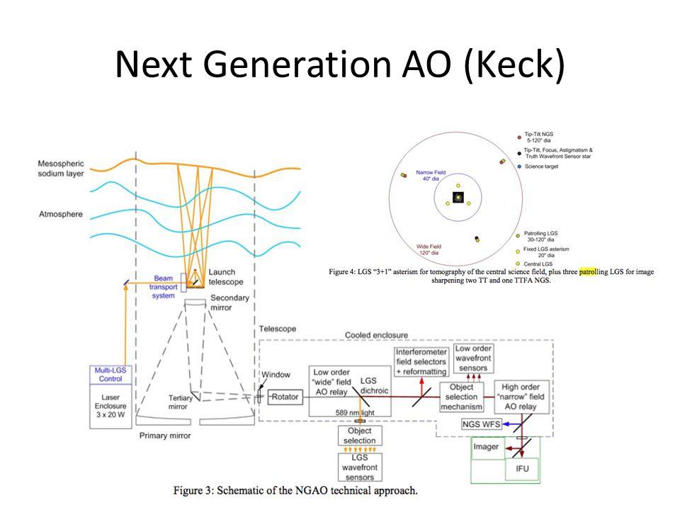 Next Generation AO (Keck)