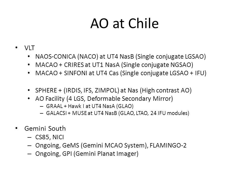 AO at Chile VLT NAOS-CONICA (NACO) at UT4 NasB (Single conjugate LGSAO) MACAO + CRIRES at UT1 NasA (Single conjugate NGSAO) MACAO + SINFONI at UT4 Cas (Single conjugate LGSAO + IFU) SPHERE + (IRDIS, IFS, ZIMPOL) at Nas (High contrast AO) AO Facility (4 LGS, Deformable Secondary Mirror) – GRAAL + Hawk I at UT4 NasA (GLAO) – GALACSI + MUSE at UT4 NasB (GLAO, LTAO, 24 IFU modules) Gemini South – CS85, NICI – Ongoing, GeMS (Gemini MCAO System), FLAMINGO-2 – Ongoing, GPI (Gemini Planat Imager)