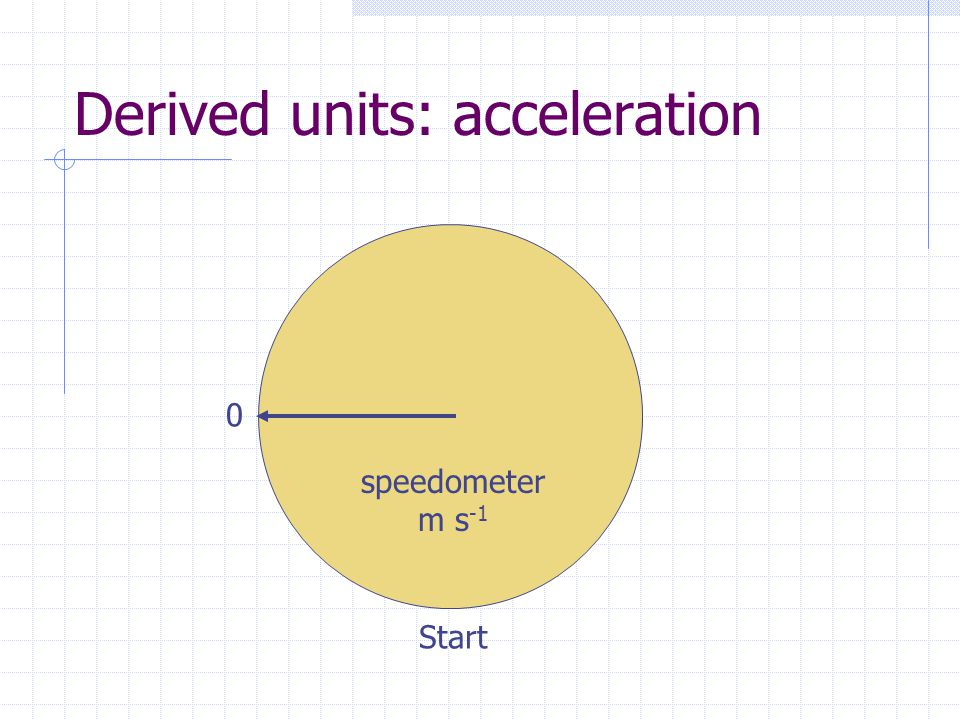 Derived units: acceleration Start 0 speedometer m s -1