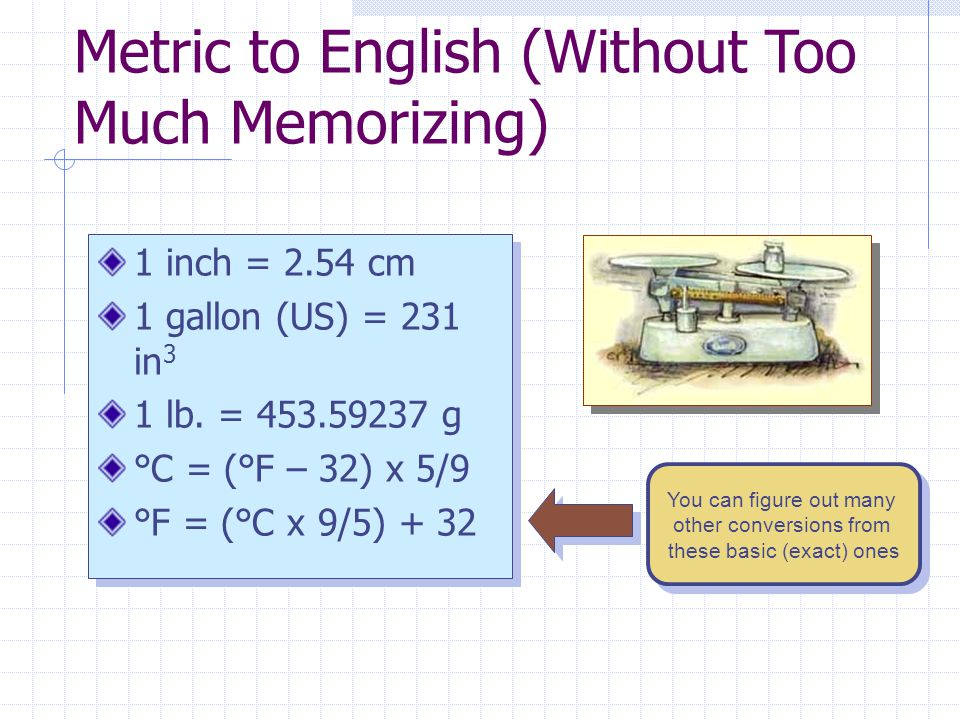 Metric to English (Without Too Much Memorizing) 1 inch = 2.54 cm 1 gallon (US) = 231 in 3 1 lb. = 453.59237 g °C = (°F – 32) x 5/9 °F = (°C x 9/5) + 3