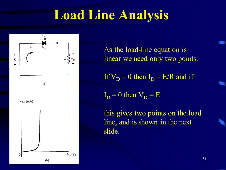31 Load Line Analysis As the load-line equation is linear we need only two points: If V D = 0 then I D = E/R and if I D = 0 then V D = E this gives tw