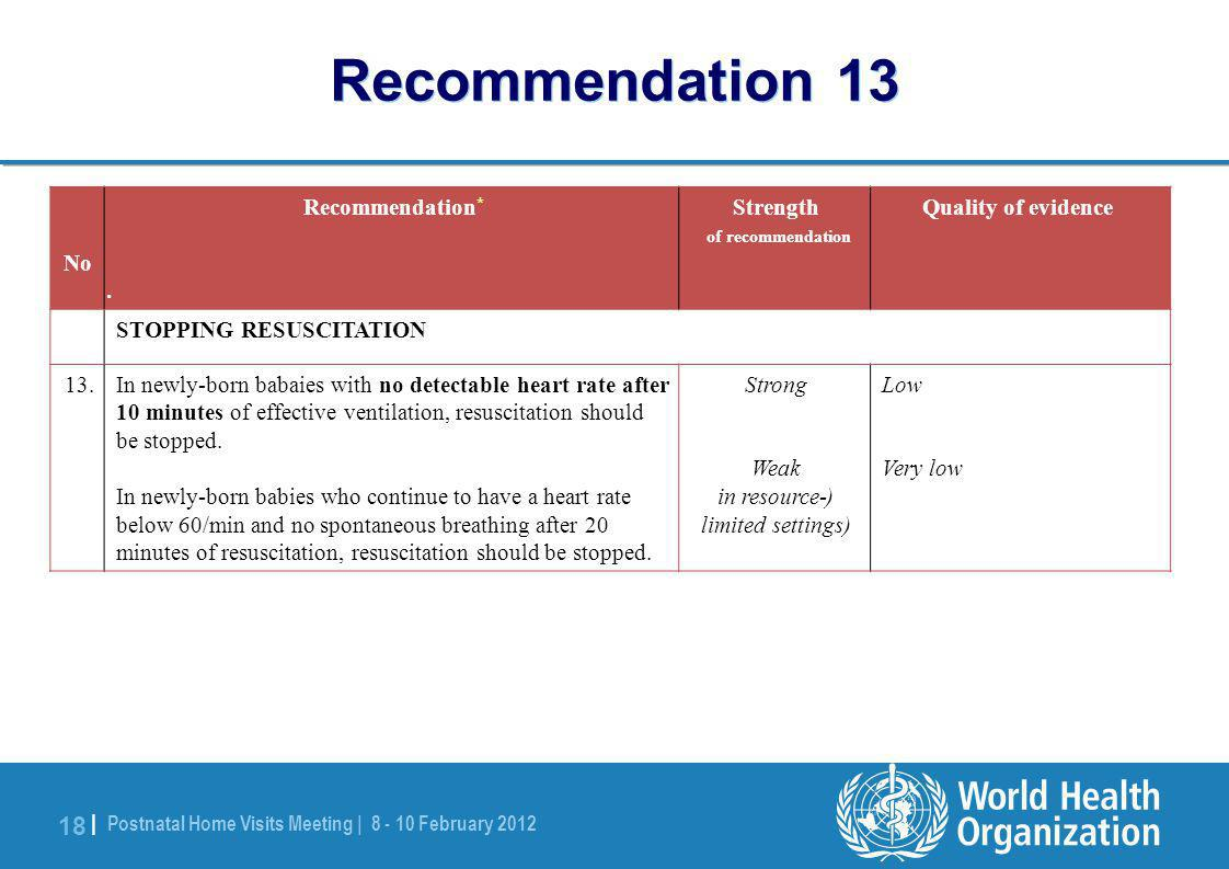 Postnatal Home Visits Meeting | 8 - 10 February 2012 18 | Quality of evidenceStrength of recommendation Recommendation * No.
