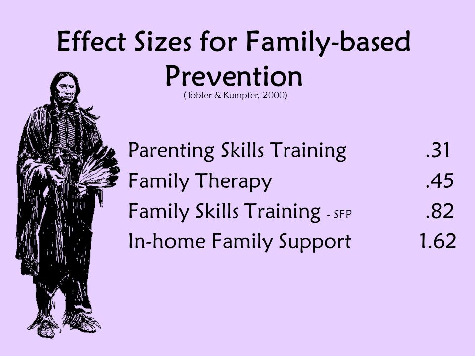 Effect Sizes for Family-based Prevention Parenting Skills Training.31 Family Therapy.45 Family Skills Training - SFP.82 In-home Family Support 1.62 (Tobler & Kumpfer, 2000)