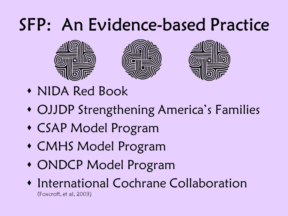 SFP: An Evidence-based Practice  NIDA Red Book  OJJDP Strengthening America's Families  CSAP Model Program  CMHS Model Program  ONDCP Model Program  International Cochrane Collaboration (Foxcroft, et al, 2003)