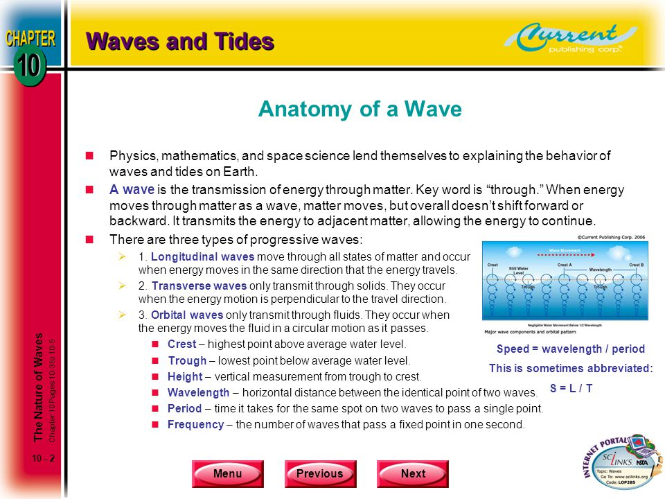 MenuPreviousNext 10 - 2 Anatomy of a Wave nPhysics, mathematics, and space science lend themselves to explaining the behavior of waves and tides on Ea