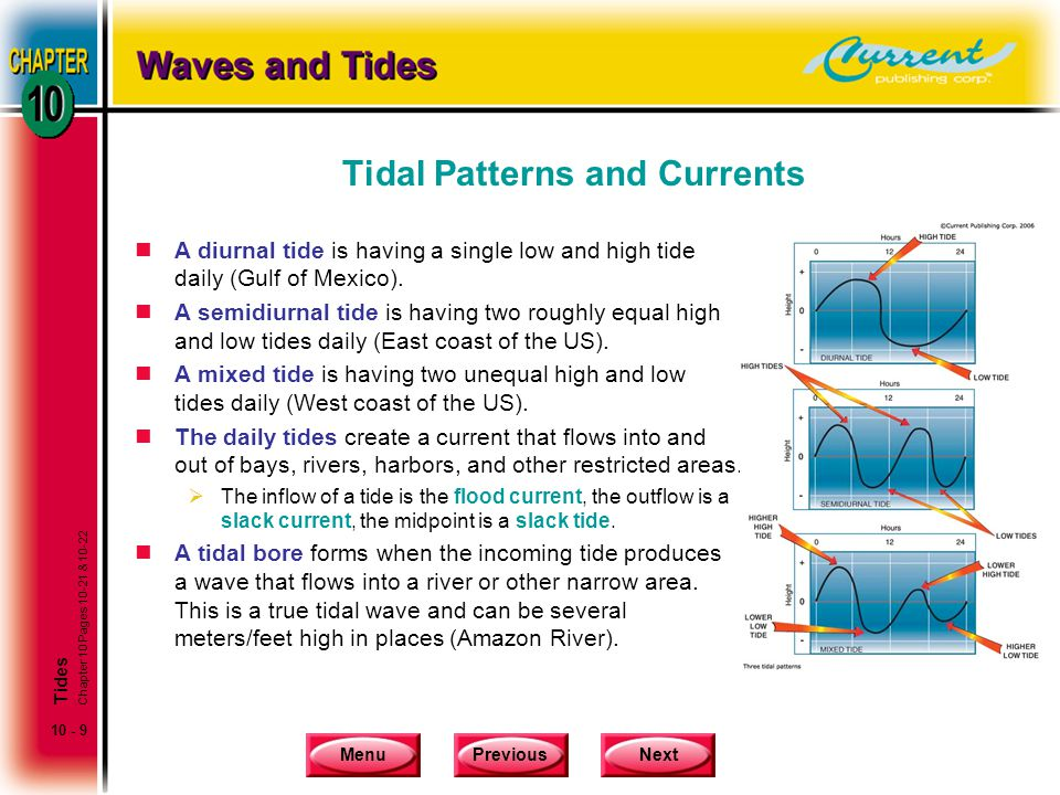 MenuPreviousNext 10 - 9 Tidal Patterns and Currents nA diurnal tide is having a single low and high tide daily (Gulf of Mexico). nA semidiurnal tide i