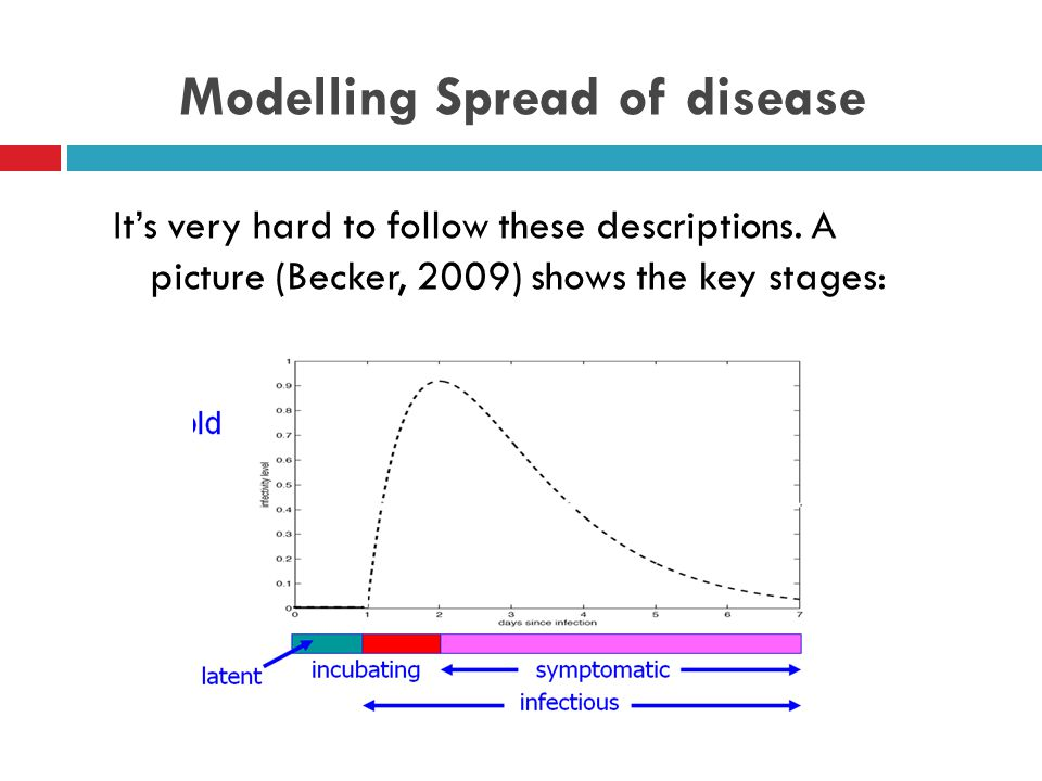 Modelling Spread of disease It's very hard to follow these descriptions.