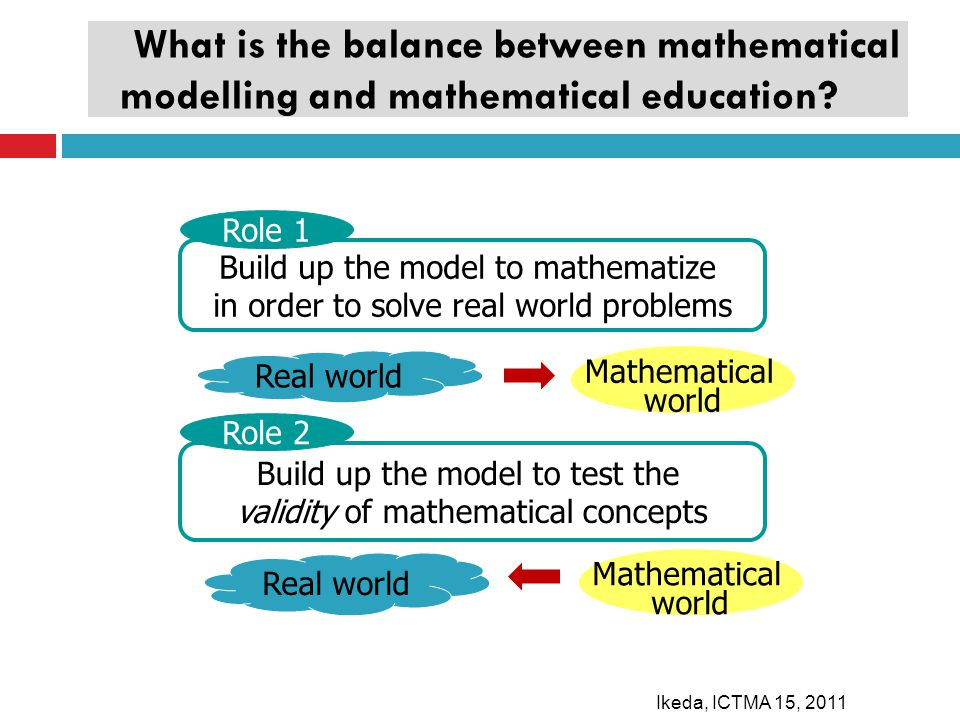 Build up the model to mathematize in order to solve real world problems Role 1 Build up the model to test the validity of mathematical concepts Role 2 Real world Mathematical world Real world Mathematical world What is the balance between mathematical modelling and mathematical education.