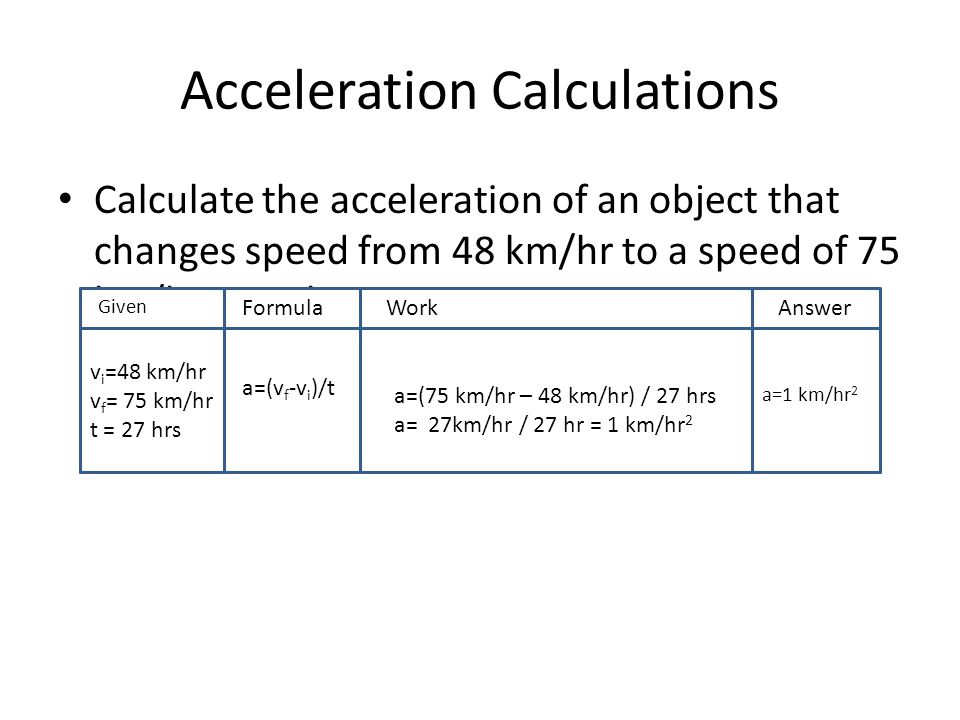 Acceleration Calculations Calculate the acceleration of an object that changes speed from 48 km/hr to a speed of 75 km/hr in 27 hrs. GivenF FormulaWor