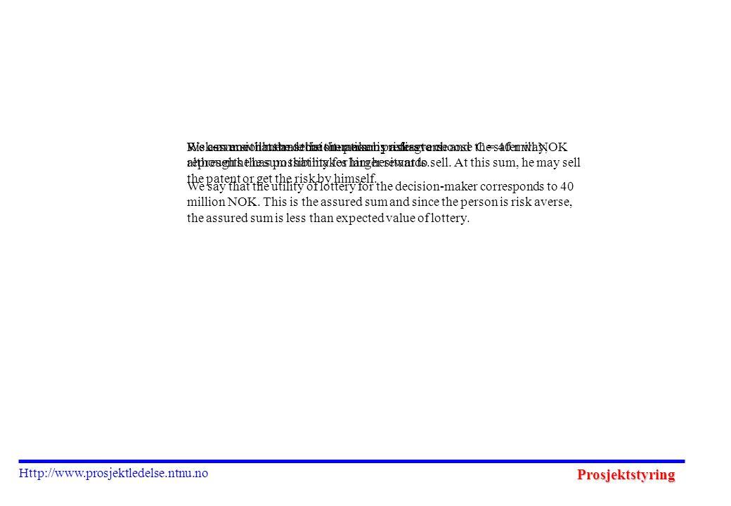 Prosjektstyring Http://www.prosjektledelse.ntnu.no If the developer succeeds with production, he can earn 100 million Nok.