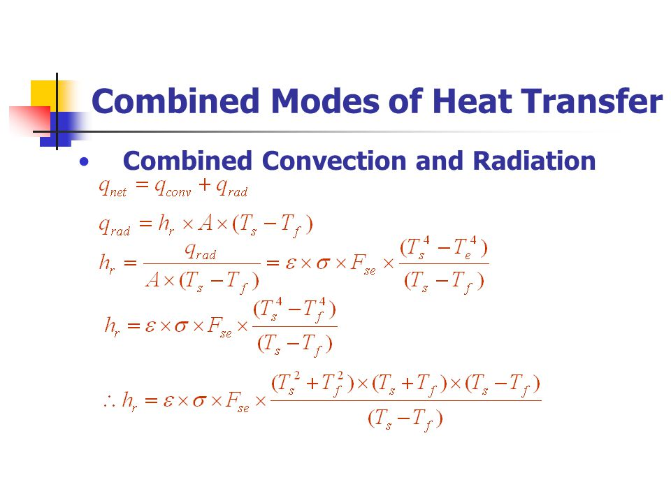 Combined Modes of Heat Transfer Combined Convection and Radiation