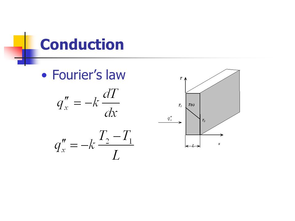 Conduction Fourier's law
