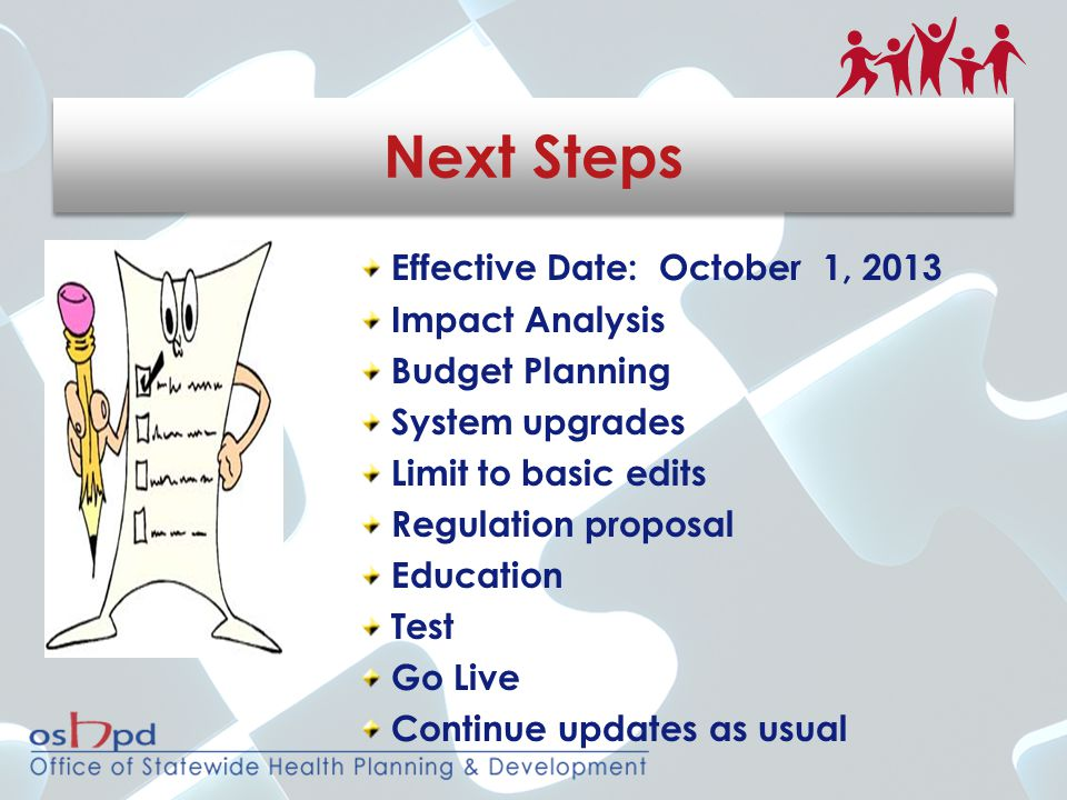 Effective Date: October 1, 2013 Impact Analysis Budget Planning System upgrades Limit to basic edits Regulation proposal Education Test Go Live Continue updates as usual Next Steps