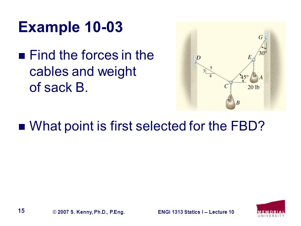 ENGI 1313 Statics I – Lecture 10© 2007 S. Kenny, Ph.D., P.Eng. 15 Example 10-03 Find the forces in the cables and weight of sack B. What point is firs