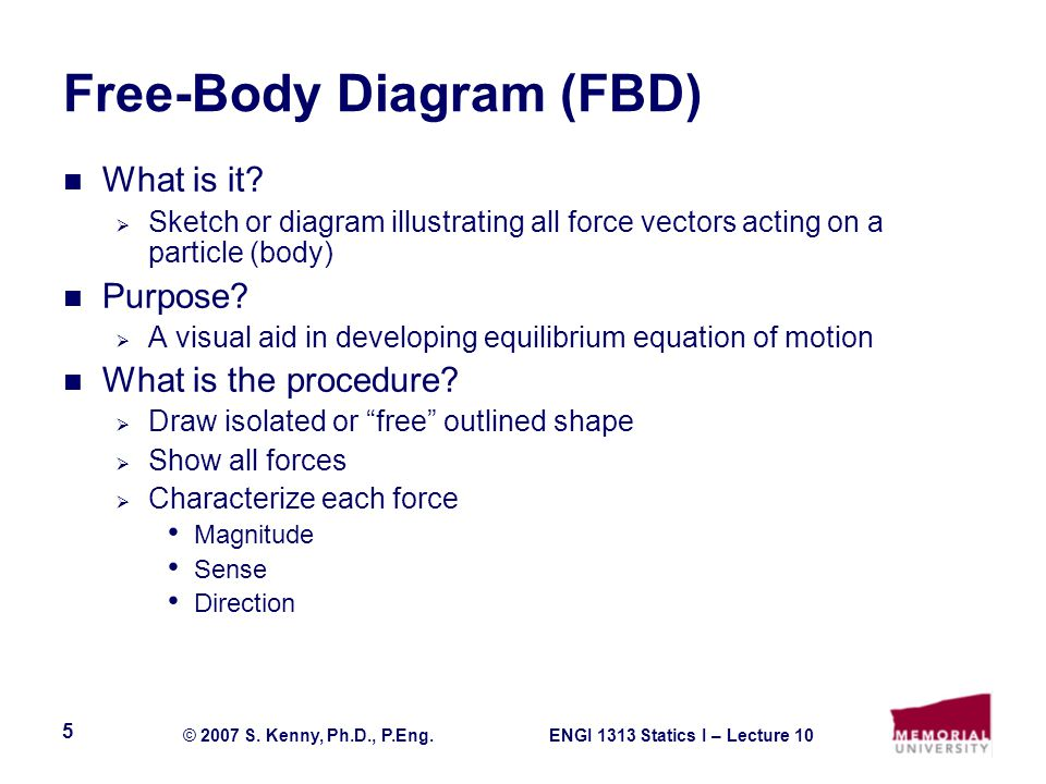 ENGI 1313 Statics I – Lecture 10© 2007 S.Kenny, Ph.D., P.Eng.