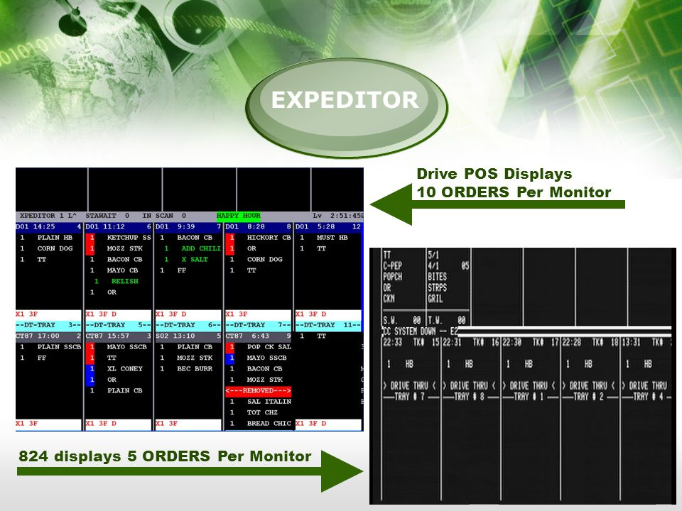 EXPEDITOR 824 displays 5 ORDERS Per Monitor Drive POS Displays 10 ORDERS Per Monitor