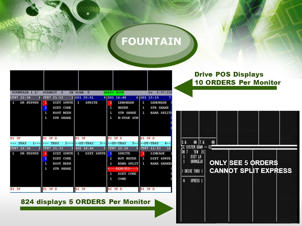 ONLY SEE 5 ORDERS CANNOT SPLIT EXPRESS 824 displays 5 ORDERS Per Monitor Drive POS Displays 10 ORDERS Per Monitor FOUNTAIN