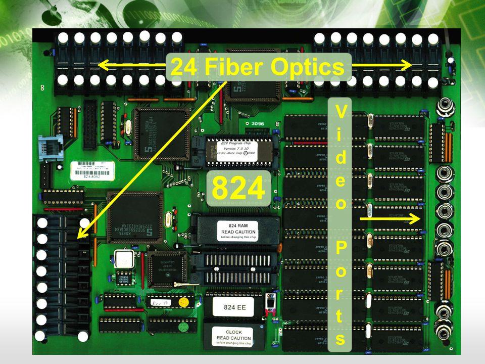 Drive 17 Video Ports (16 cat5 + 1VGA) 34 Fiber Optic 32 FO & 2 USB