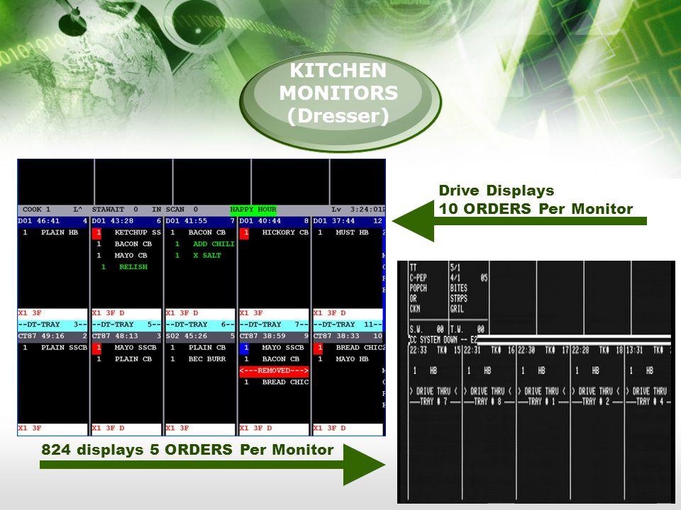 EXPEDITOR 824 displays 5 ORDERS Per Monitor Drive POS Displays 10 ORDERS Per Monitor