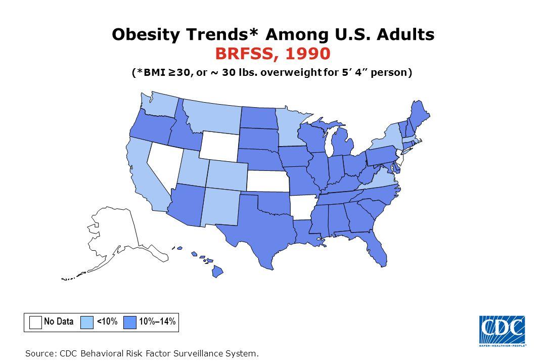 Source: CDC Behavioral Risk Factor Surveillance System.