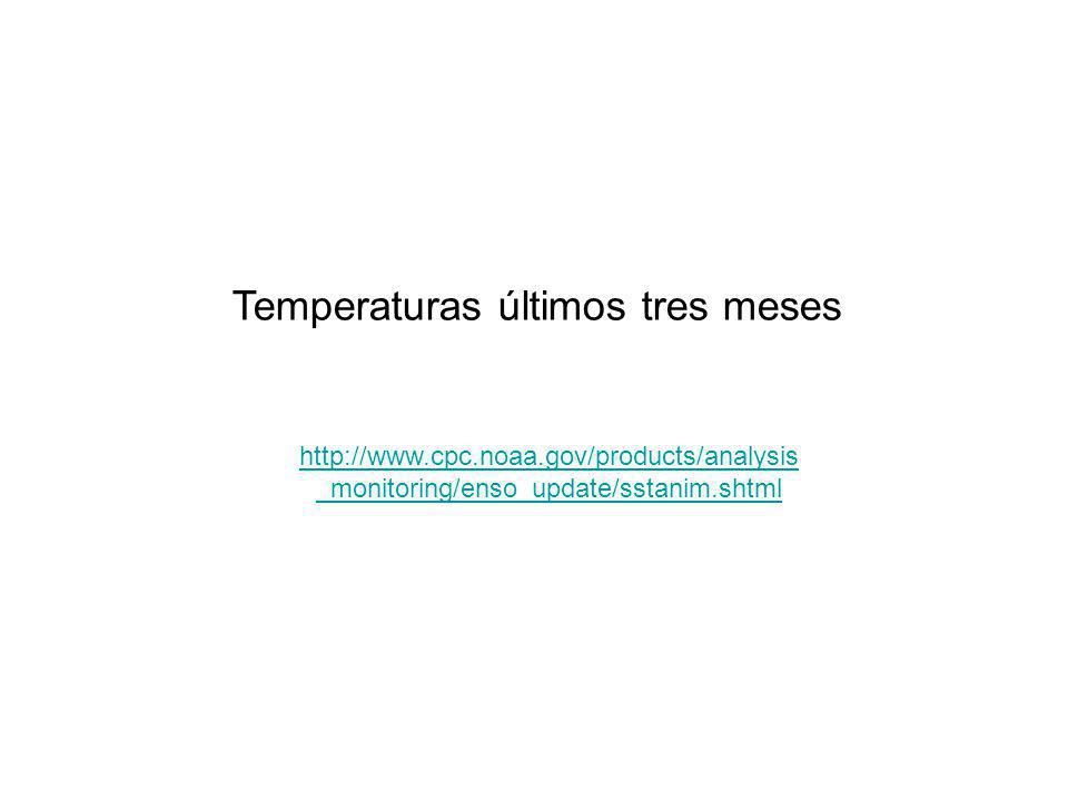 http://www.cpc.noaa.gov/products/analysis _monitoring/enso_update/sstanim.shtml Temperaturas últimos tres meses