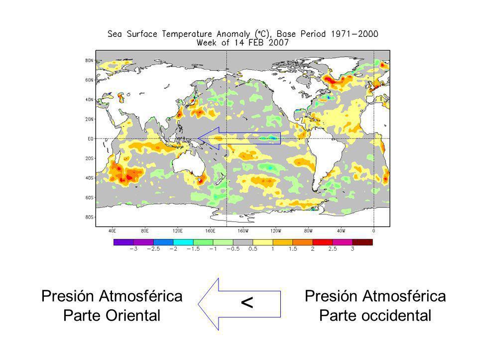 Presión Atmosférica Parte Oriental < Presión Atmosférica Parte occidental