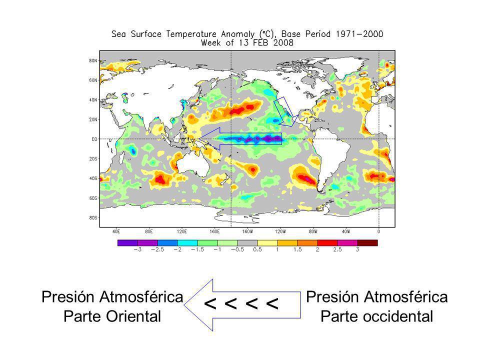 Presión Atmosférica Parte Oriental < < Presión Atmosférica Parte occidental