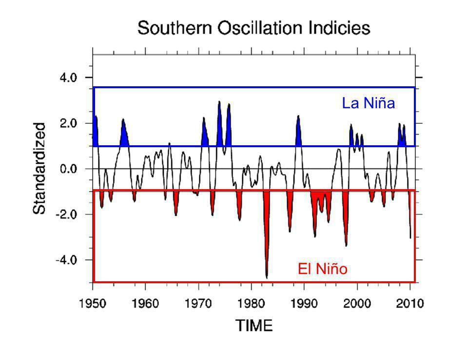 La Niña El Niño