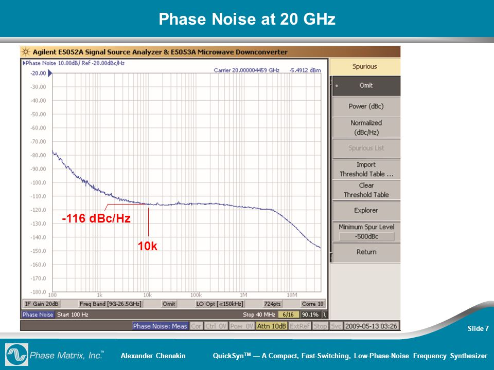 Alexander Chenakin QuickSyn TM — A Compact, Fast-Switching, Low-Phase-Noise Frequency Synthesizer Slide 7 Phase Noise at 20 GHz -116 dBc/Hz 10k