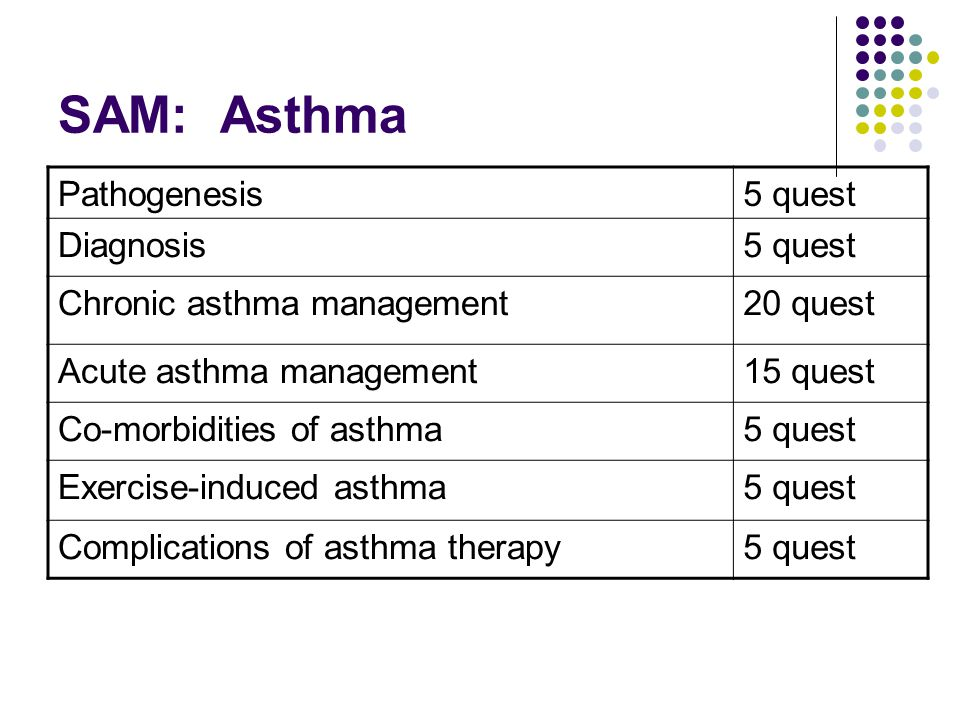 SAM: Asthma Pathogenesis5 quest Diagnosis5 quest Chronic asthma management20 quest Acute asthma management15 quest Co-morbidities of asthma5 quest Exercise-induced asthma5 quest Complications of asthma therapy5 quest