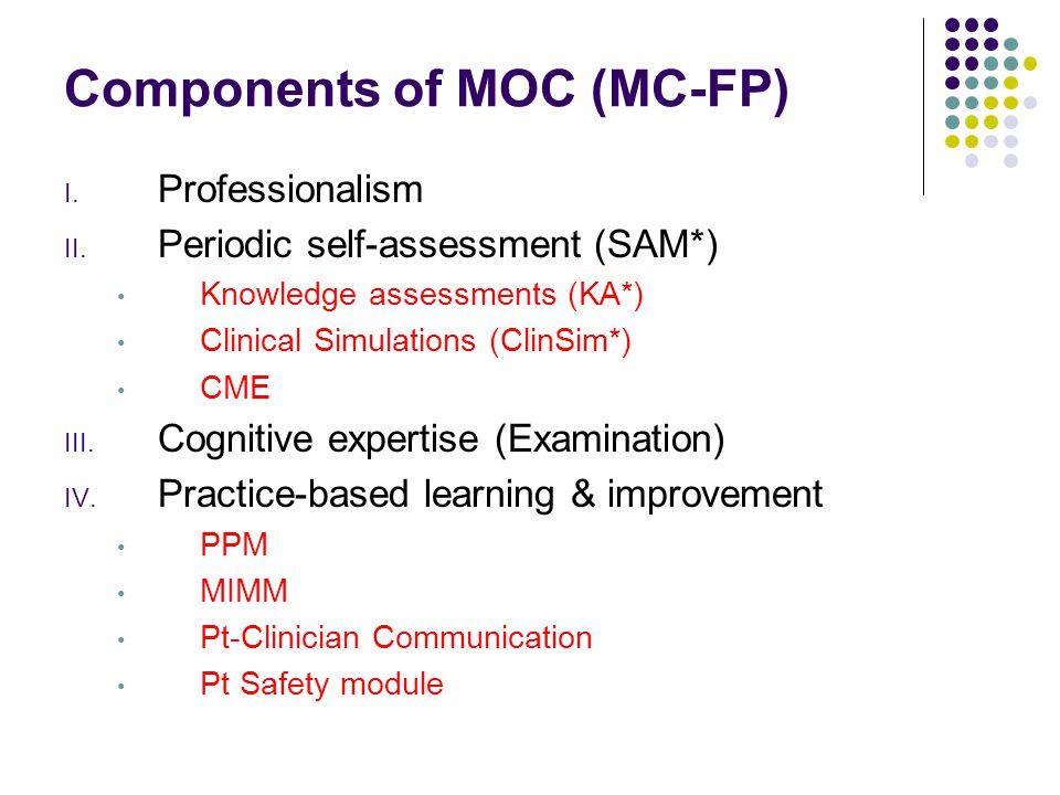 Components of MOC (MC-FP) I. Professionalism II.