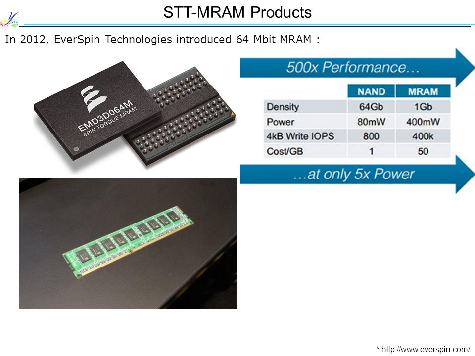 STT-MRAM Products In 2012, EverSpin Technologies introduced 64 Mbit MRAM : * http://www.everspin.com/