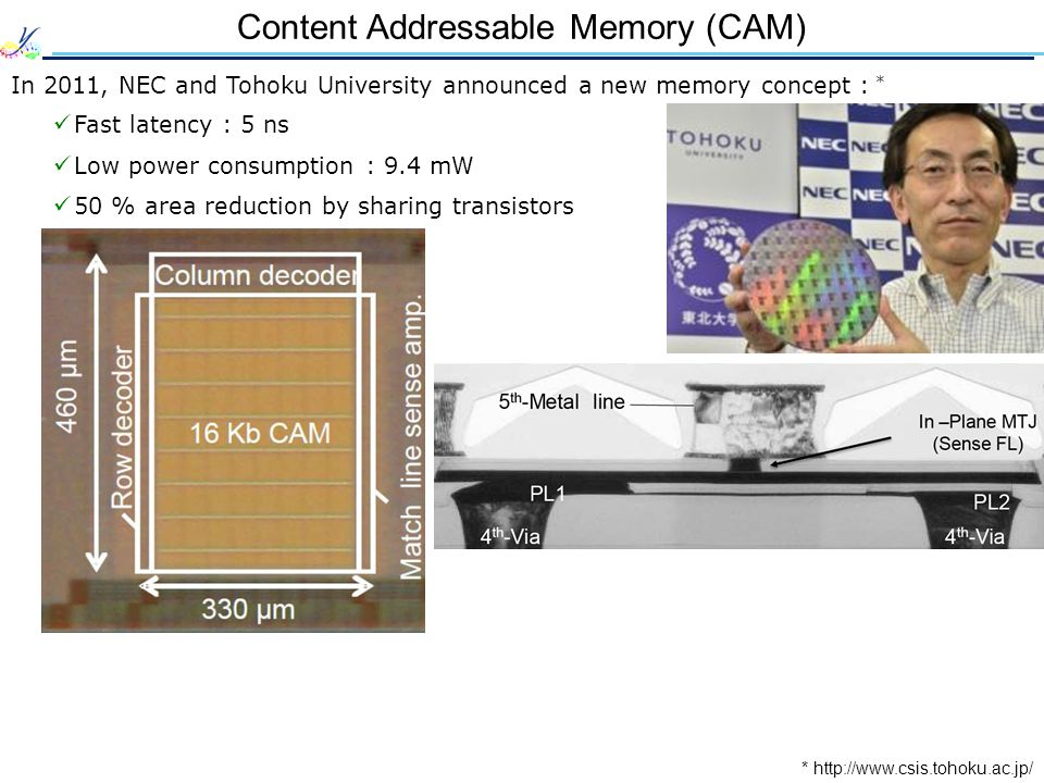 * http://www.csis.tohoku.ac.jp/ Content Addressable Memory (CAM) In 2011, NEC and Tohoku University announced a new memory concept : * Fast latency : 5 ns Low power consumption : 9.4 mW 50 % area reduction by sharing transistors