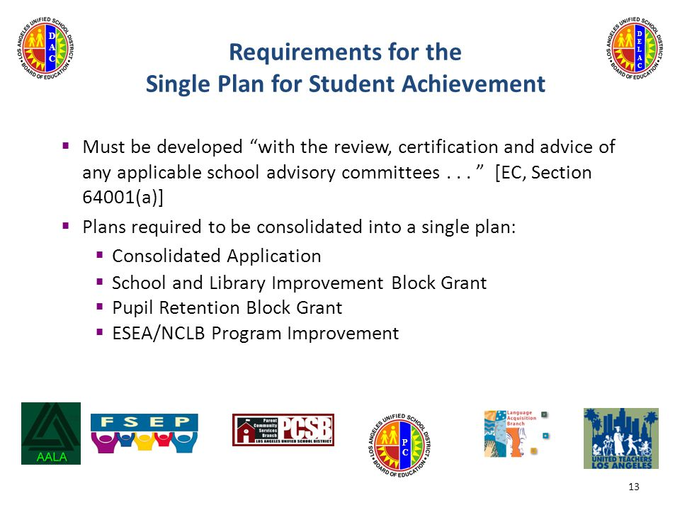 DELACDELAC DACDAC PCPC 13 Requirements for the Single Plan for Student Achievement  Must be developed with the review, certification and advice of any applicable school advisory committees...