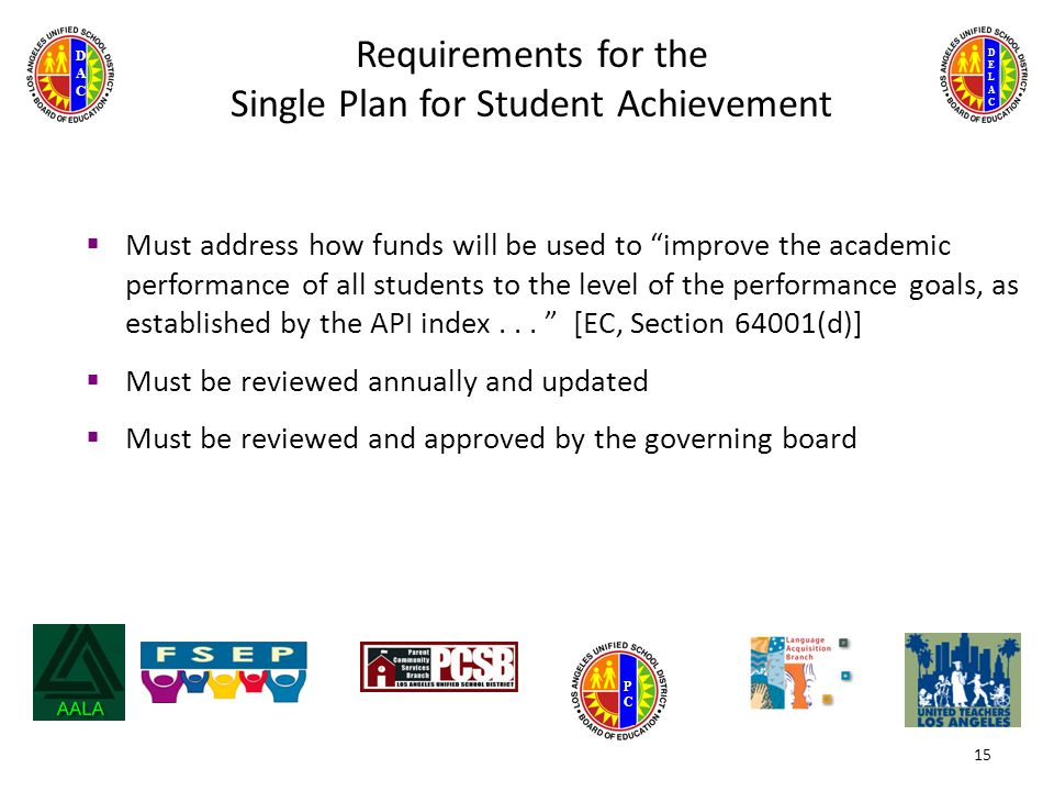 DELACDELAC DACDAC PCPC 15 Requirements for the Single Plan for Student Achievement  Must address how funds will be used to improve the academic performance of all students to the level of the performance goals, as established by the API index...