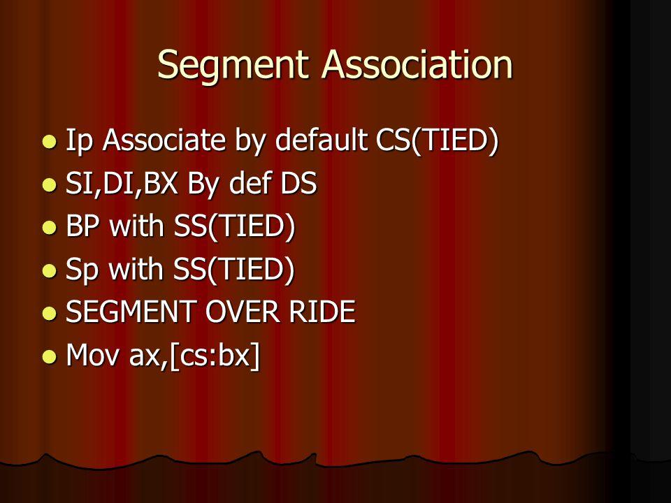 Segment Association Ip Associate by default CS(TIED) Ip Associate by default CS(TIED) SI,DI,BX By def DS SI,DI,BX By def DS BP with SS(TIED) BP with S