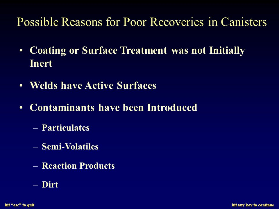 hit esc to quit hit any key to continue Possible Reasons for Poor Recoveries in Canisters Coating or Surface Treatment was not Initially Inert Welds have Active Surfaces Contaminants have been Introduced –Particulates –Semi-Volatiles –Reaction Products –Dirt