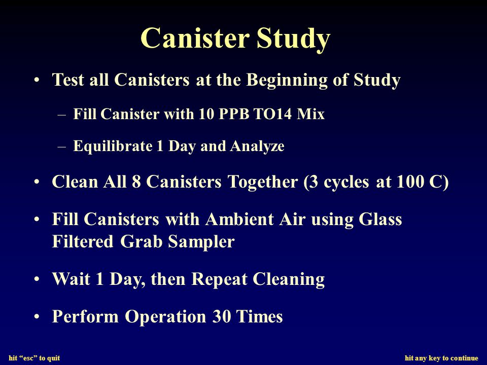 hit esc to quit hit any key to continue Canister Study Test all Canisters at the Beginning of Study –Fill Canister with 10 PPB TO14 Mix –Equilibrate 1 Day and Analyze Clean All 8 Canisters Together (3 cycles at 100 C) Fill Canisters with Ambient Air using Glass Filtered Grab Sampler Wait 1 Day, then Repeat Cleaning Perform Operation 30 Times