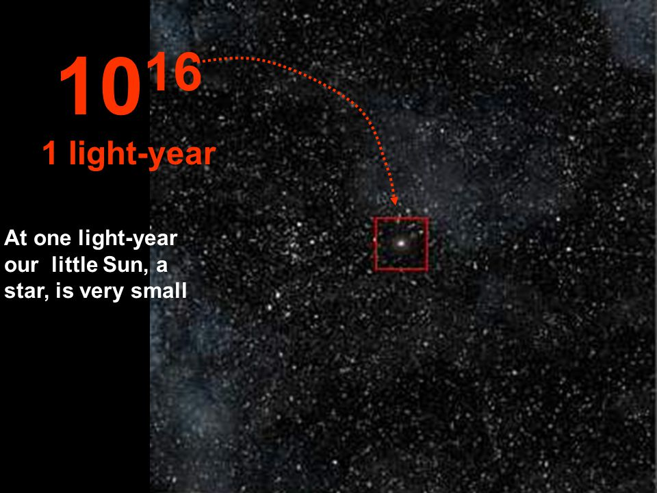 The Sunis now a small star in the middle of thousands of other stars... 10 15 1 trillón km