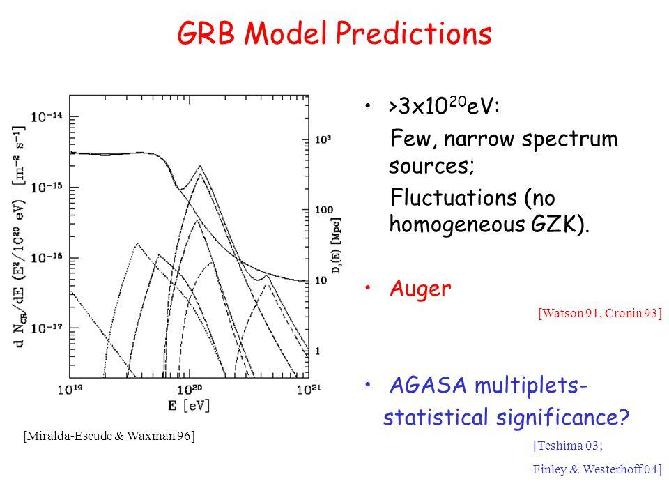GRB Model Predictions >3x10 20 eV: Few, narrow spectrum sources; Fluctuations (no homogeneous GZK).